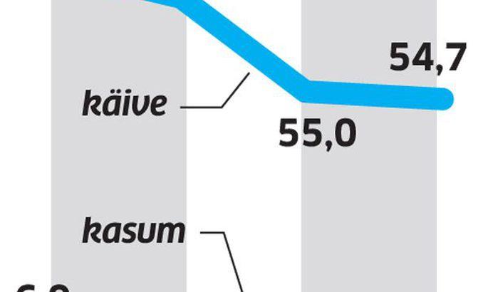 e0ef8c463ad Sangar tahab müüa rohkem Euroopasse - Uudised - Tartu Postimees